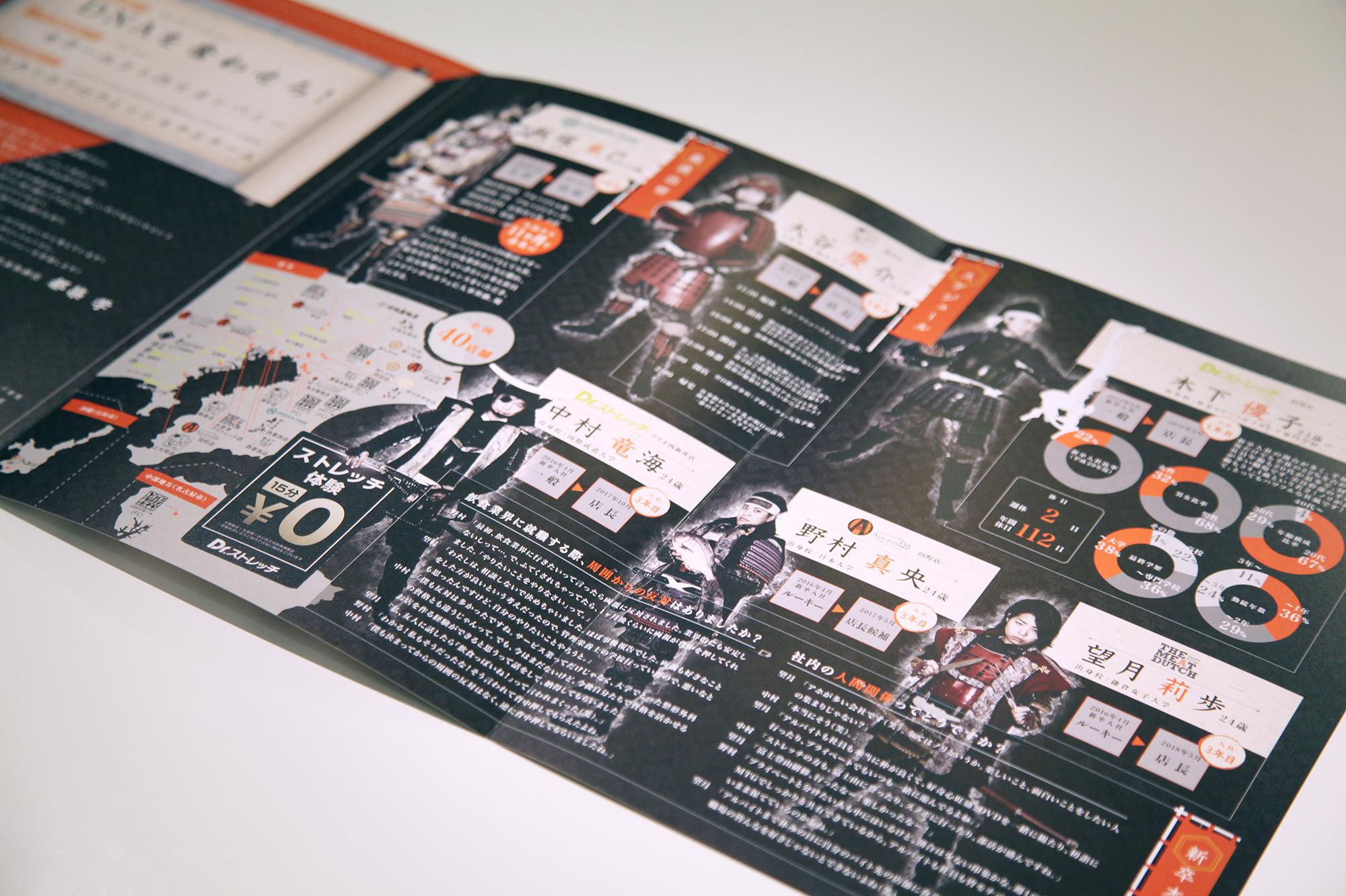 サイズ:A4 ページ数:6P 仕様:巻三つ折仕様